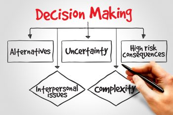 Decision Making–What's Your Style?